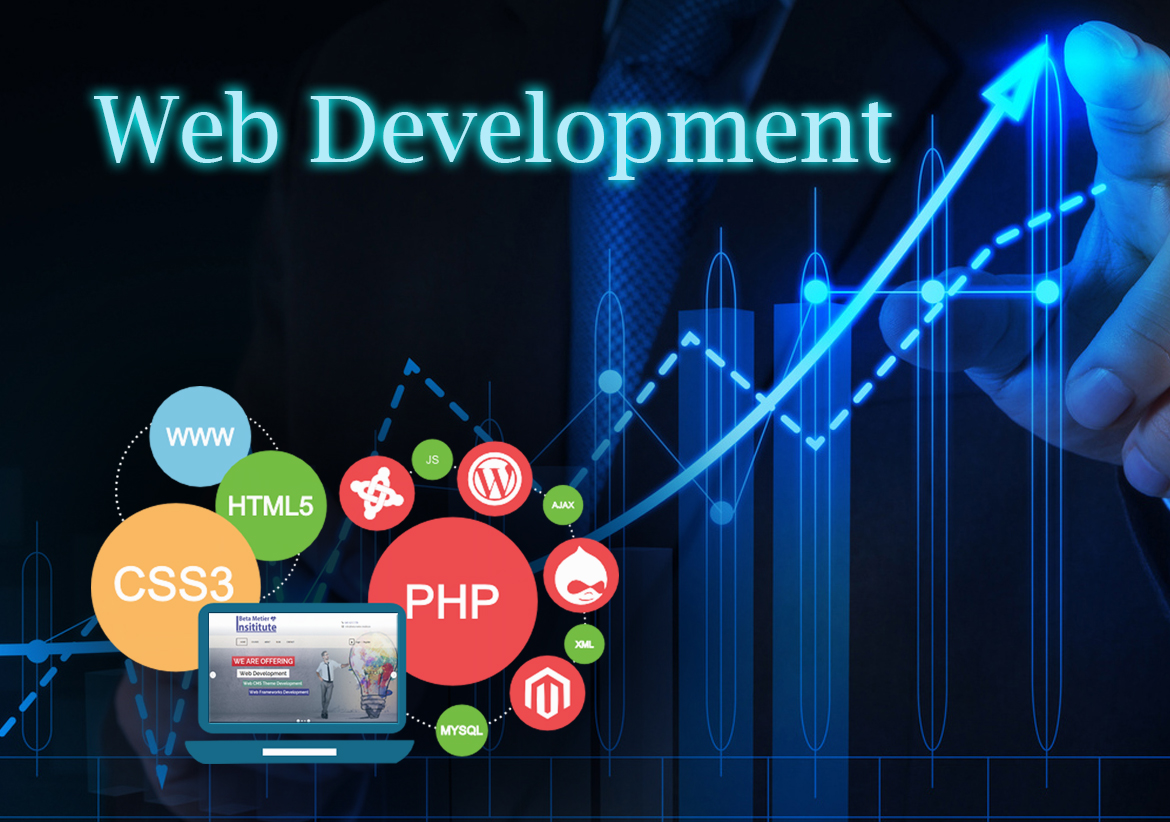 Website Company in Klang | Website Company in Selangor